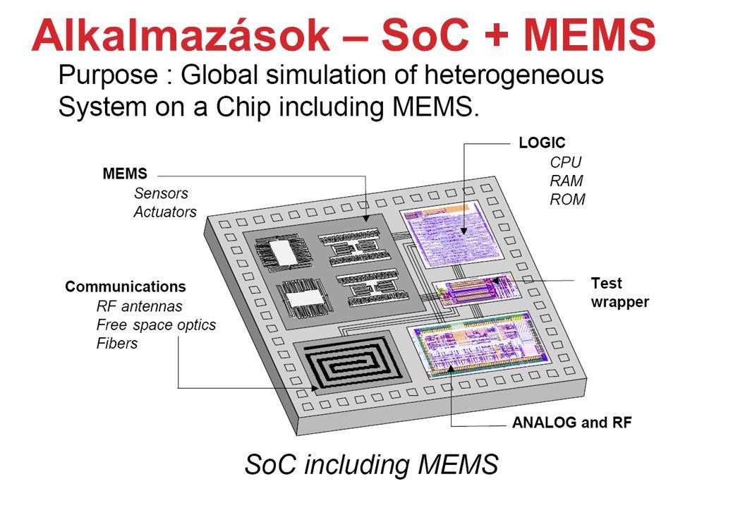 Alkalmazások – SoC + MEMS
