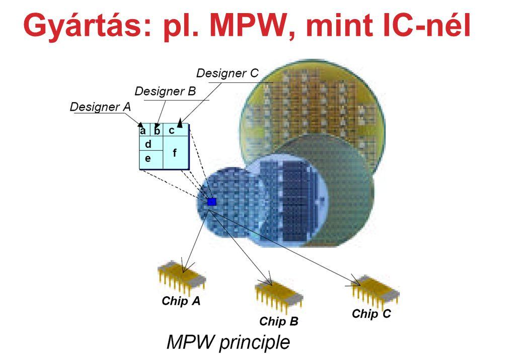 Gyártás: pl. MPW, mint IC-nél