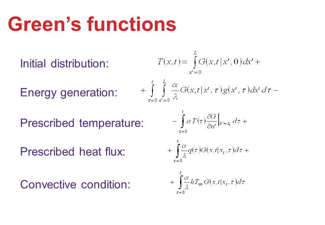 Initial distribution: Energy generation: Prescribed temperature: Prescribed heat flux: Convective condition: Green's functions