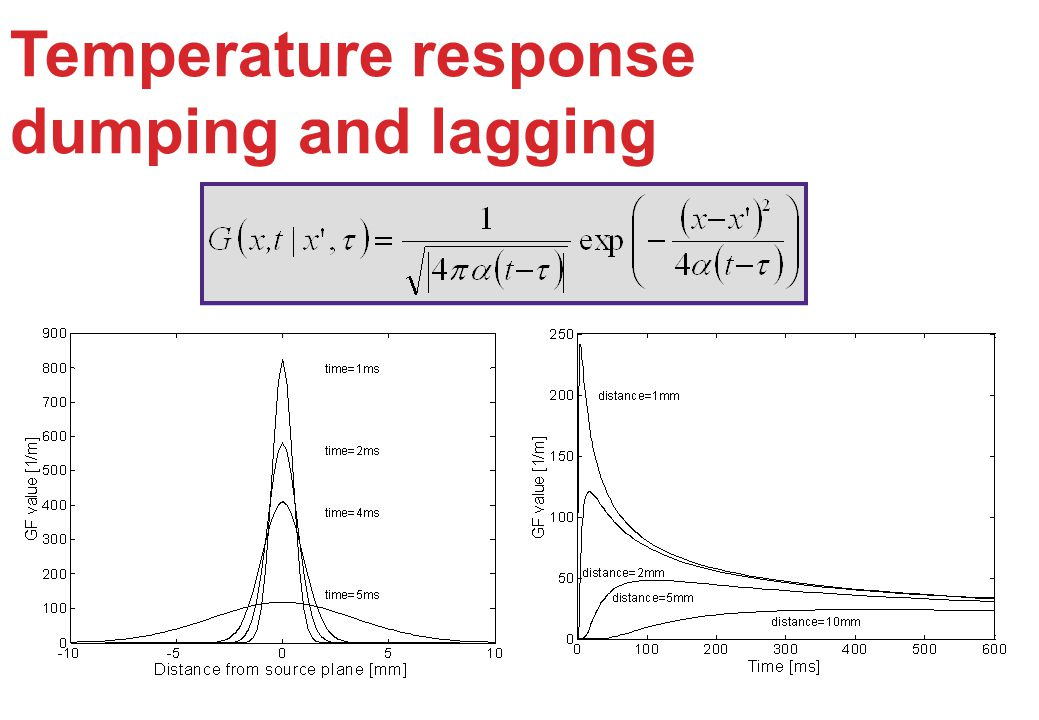 Temperature response dumping and lagging