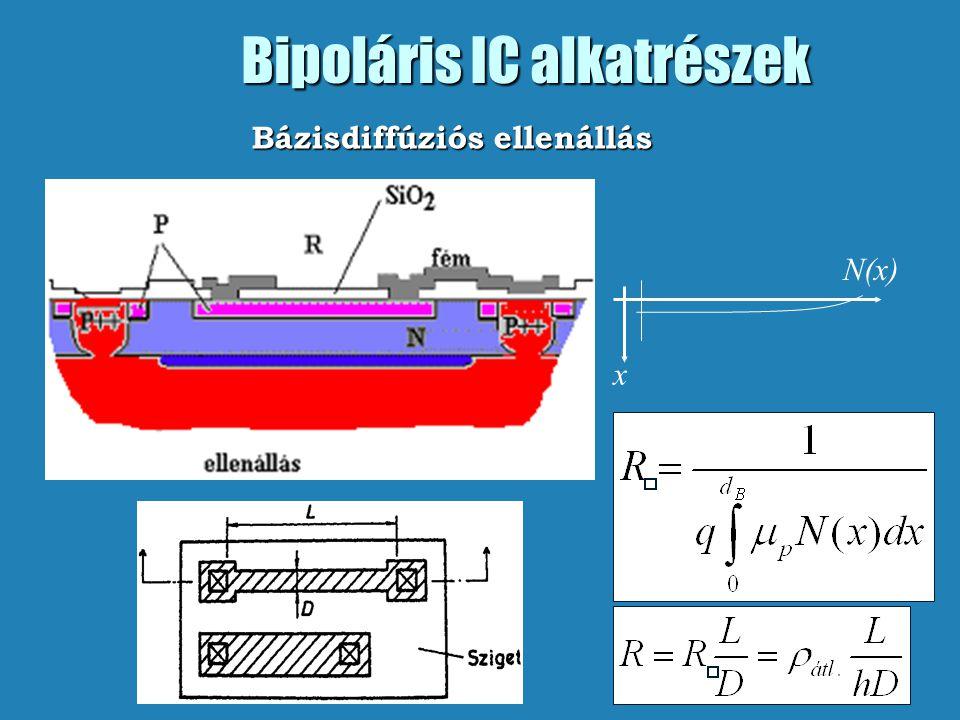 Bipoláris IC alkatrészek Bázisdiffúziós ellenállás x N(x)