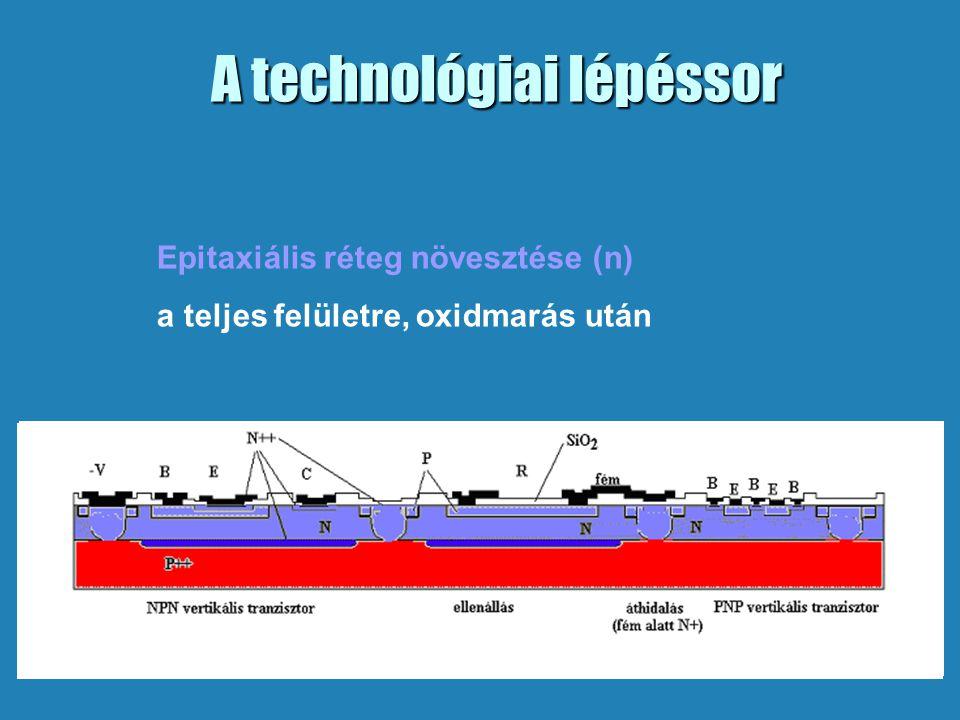 A technológiai lépéssor Epitaxiális réteg növesztése (n) a teljes felületre, oxidmarás után