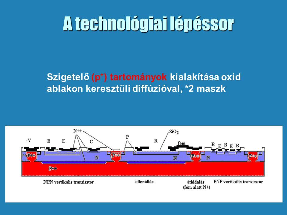 A technológiai lépéssor Szigetelő (p + ) tartományok kialakítása oxid ablakon keresztüli diffúzióval, *2 maszk