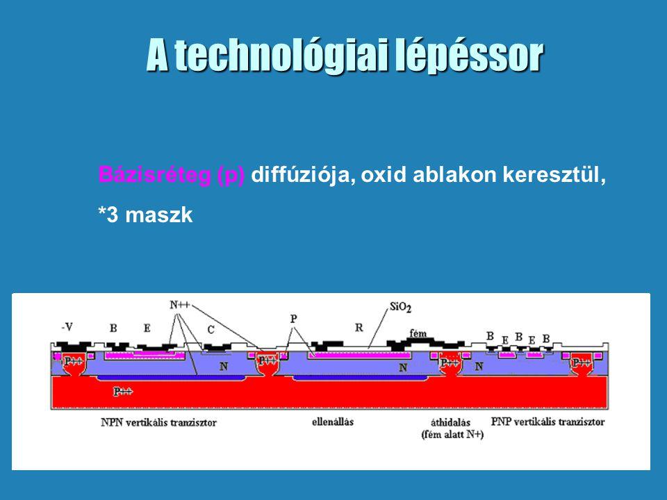 Bipoláris IC alkatrészek értéke néhányszor 100 k  (kb.) emitter diffúzió bázisdiffúzió megnyomott bázisdiffúziós ellenállás