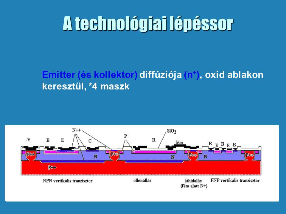 A technológiai lépéssor Oxid ablak kinyitása a kontaktus területeken, *5 maszk, fémezés, fém kimarása, *6 maszk