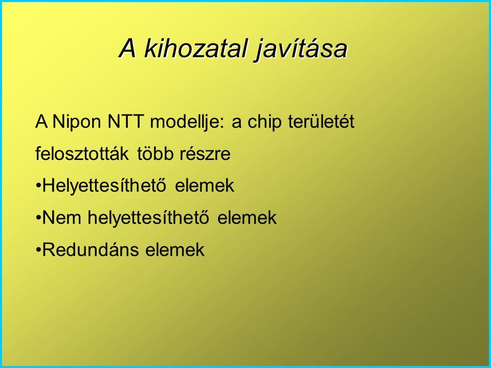 A kihozatal javítása A Nipon NTT modellje: a chip területét felosztották több részre Helyettesíthető elemek Nem helyettesíthető elemek Redundáns elemek