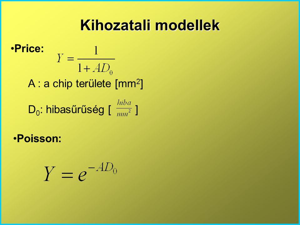 Kihozatali modellek Price: A : a chip területe [mm 2 ] D 0 : hibasűrűség [ ] Poisson: