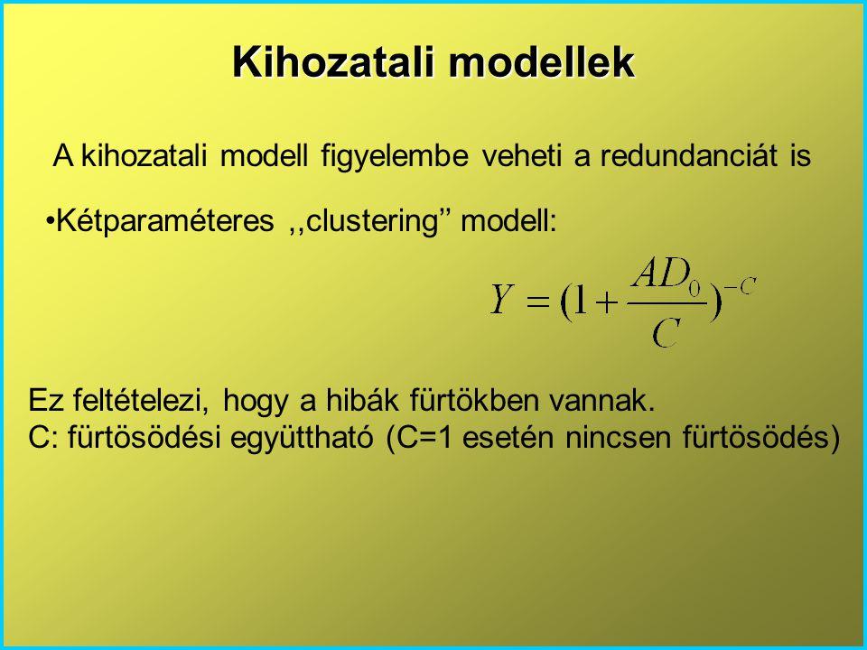 Kihozatali modellek A kihozatali modell figyelembe veheti a redundanciát is Kétparaméteres,,clustering'' modell: Ez feltételezi, hogy a hibák fürtökben vannak.