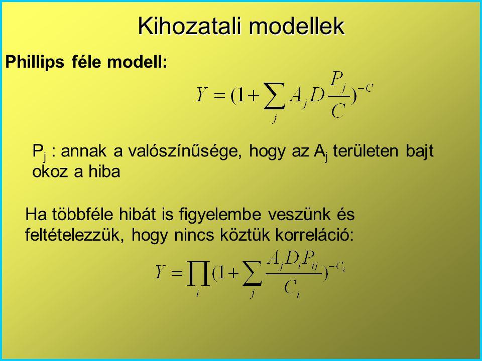 Kihozatali modellek Phillips féle modell: P j : annak a valószínűsége, hogy az A j területen bajt okoz a hiba Ha többféle hibát is figyelembe veszünk és feltételezzük, hogy nincs köztük korreláció: