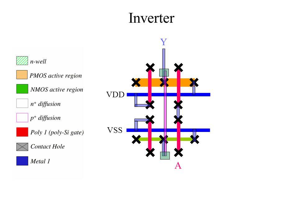 A VDD VSS Inverter Y
