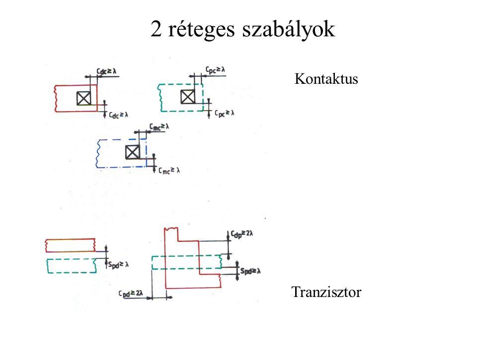 2 réteges szabályok Kontaktus Tranzisztor