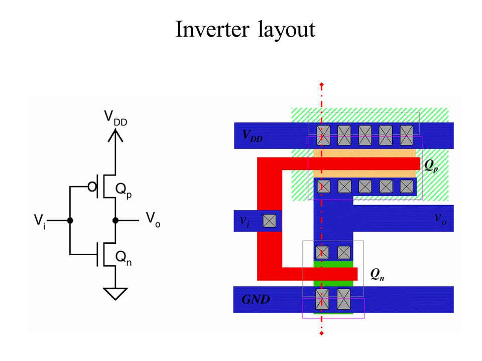 Inverter layout