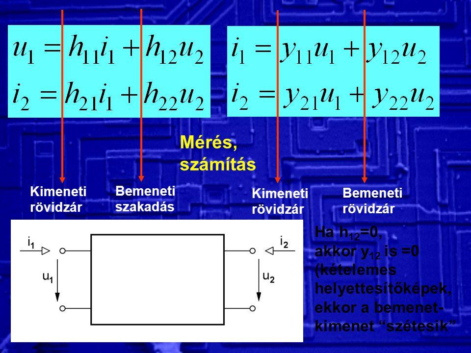 Mérés, számítás Kimeneti rövidzár Kimeneti rövidzár Bemeneti rövidzár Bemeneti szakadás Ha h 12 =0, akkor y 12 is =0 (kételemes helyettesítőképek, ekk