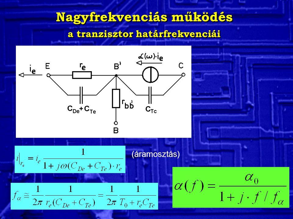 Nagyfrekvenciás működés a tranzisztor határfrekvenciái Nagyfrekvenciás működés a tranzisztor határfrekvenciái (áramosztás)