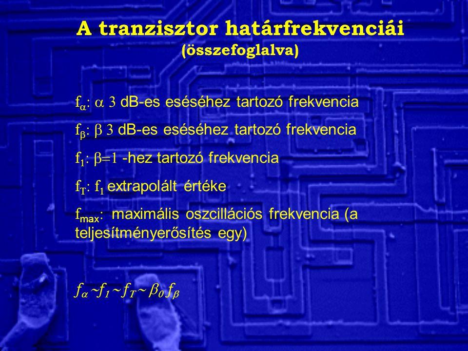 A tranzisztor határfrekvenciái (összefoglalva) f   dB-es eséséhez tartozó frekvencia f   dB-es eséséhez tartozó frekvencia f   -h