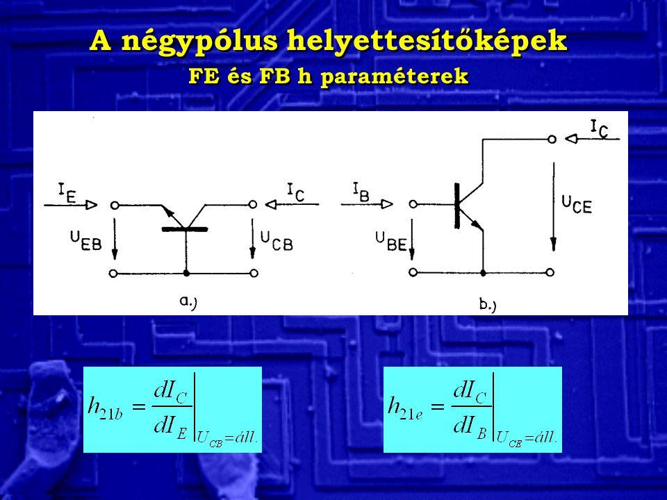 A tranzisztor határfrekvenciái (összefoglalva) f   dB-es eséséhez tartozó frekvencia f   dB-es eséséhez tartozó frekvencia f   -hez tartozó frekvencia f   f  extrapolált értéke f max  maximális oszcillációs frekvencia (a teljesítményerősítés egy) f   f    f     f 