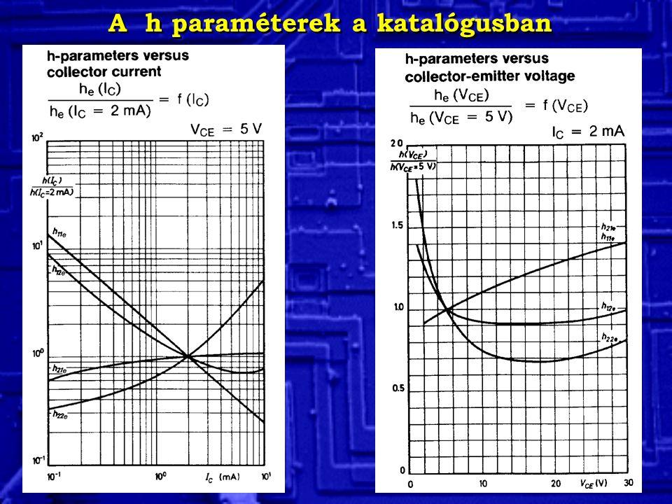A h paraméterek megállapítása karakterisztikából