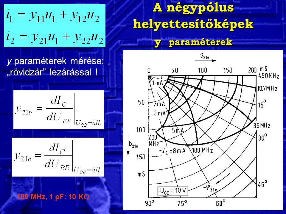 Mérés, számítás Kimeneti rövidzár Kimeneti rövidzár Bemeneti rövidzár Bemeneti szakadás Ha h 12 =0, akkor y 12 is =0 (kételemes helyettesítőképek, ekkor a bemenet- kimenet szétesik