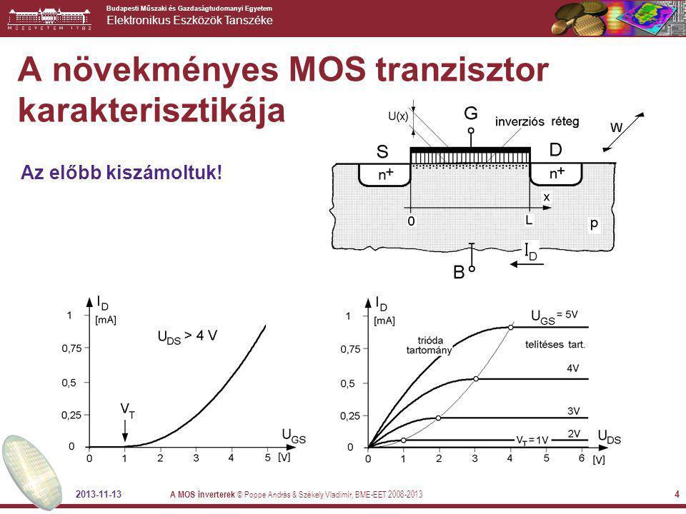 Budapesti Műszaki és Gazdaságtudomanyi Egyetem Elektronikus Eszközök Tanszéke 2013-11-13 A MOS inverterek © Poppe András & Székely Vladimír, BME-EET 2