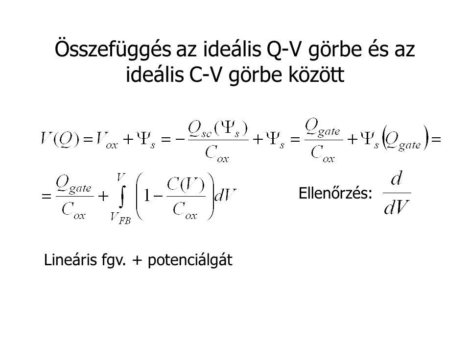 Összefüggés az ideális Q-V görbe és az ideális C-V görbe között Ellenőrzés: Lineáris fgv. + potenciálgát