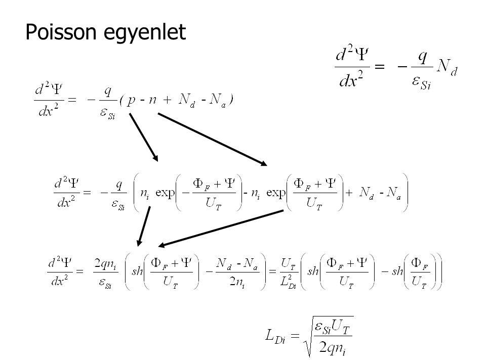 Potenciálgát, tömbpotenciál (Fermi-potenciál)