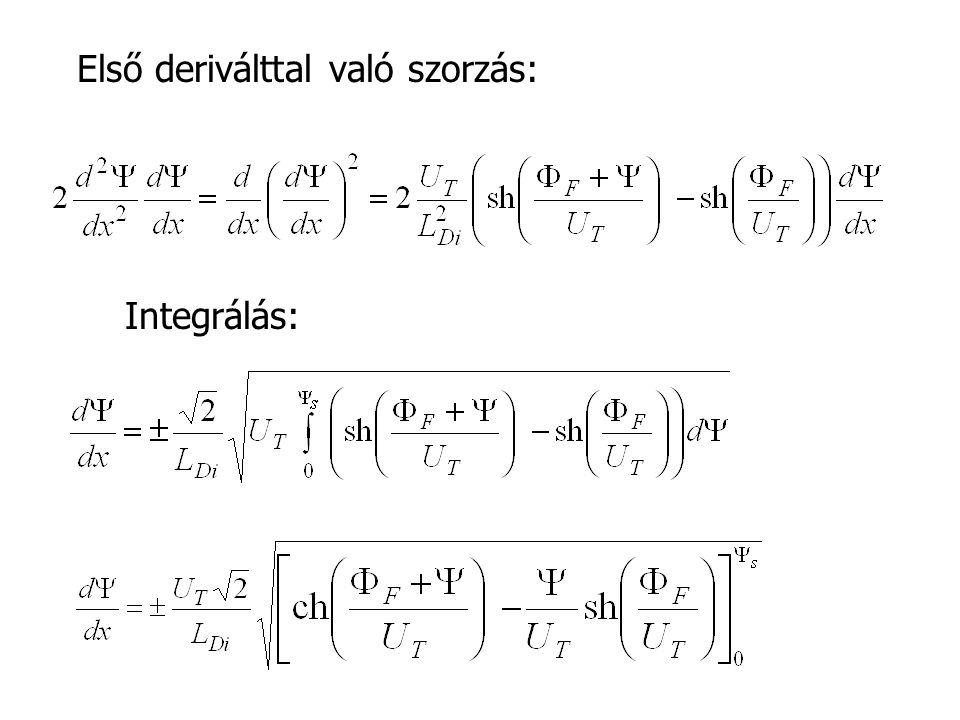 Első deriválttal való szorzás: Integrálás: