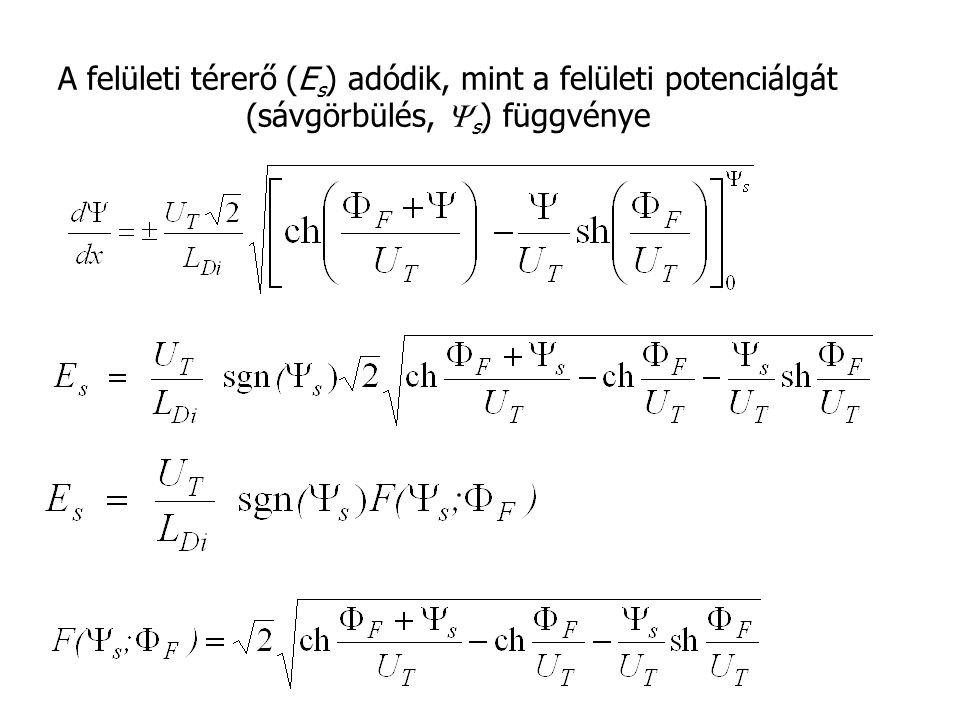A félvezetők fizikájában alapvető fontosságú F(  s ;  F ) függvény.