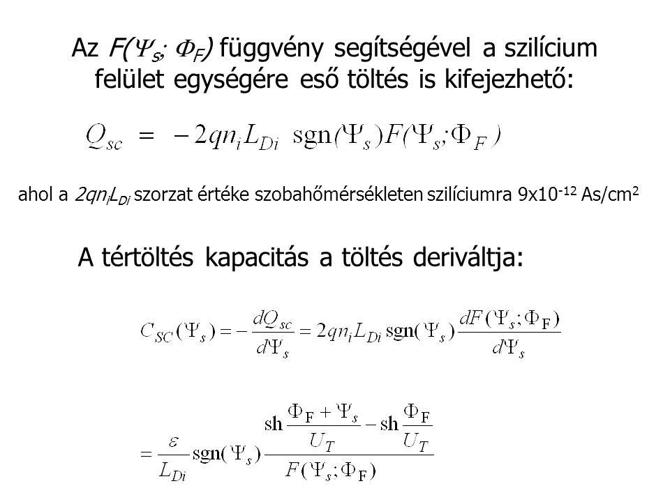 Az F(  s  F ) függvény segítségével a szilícium felület egységére eső töltés is kifejezhető: ahol a 2qn i L Di szorzat értéke szobahőmérsékleten s
