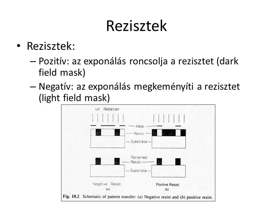 Rezisztek Rezisztek: – Pozitív: az exponálás roncsolja a rezisztet (dark field mask) – Negatív: az exponálás megkeményíti a rezisztet (light field mas