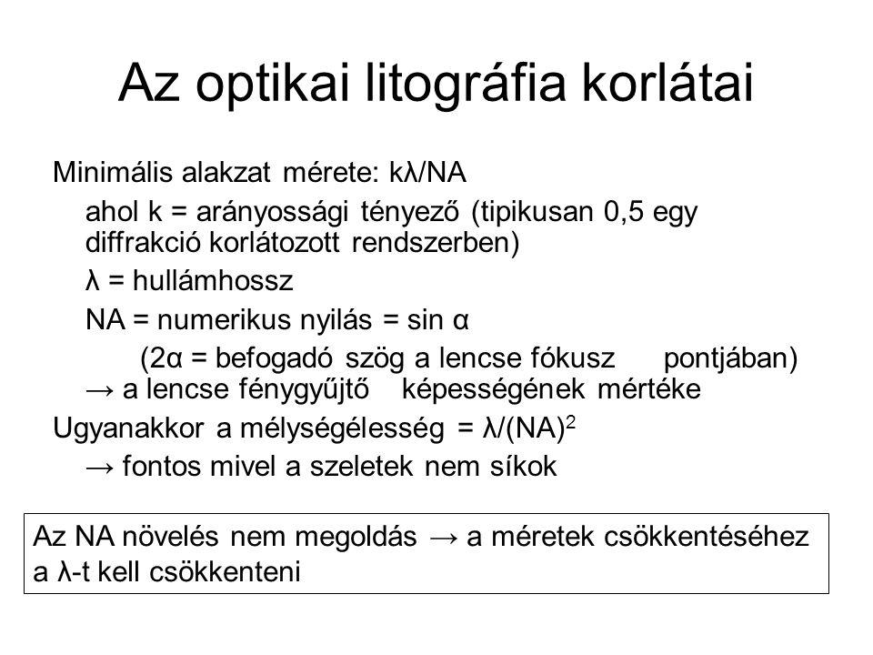 Az optikai litográfia korlátai Minimális alakzat mérete: kλ/NA ahol k = arányossági tényező (tipikusan 0,5 egy diffrakció korlátozott rendszerben) λ =