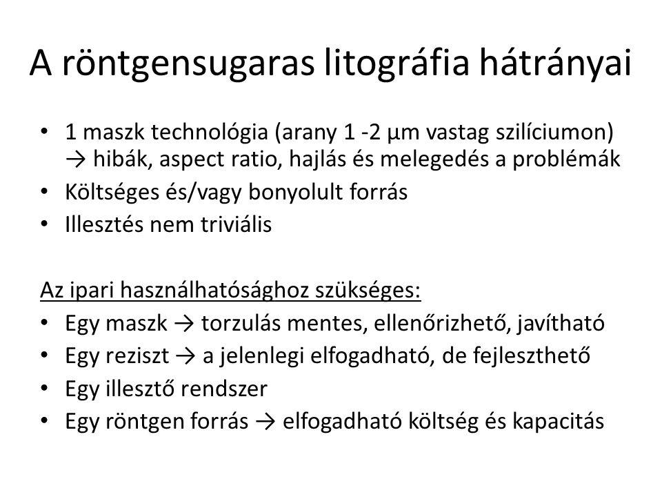 A röntgensugaras litográfia hátrányai 1 maszk technológia (arany 1 -2 μm vastag szilíciumon) → hibák, aspect ratio, hajlás és melegedés a problémák Kö