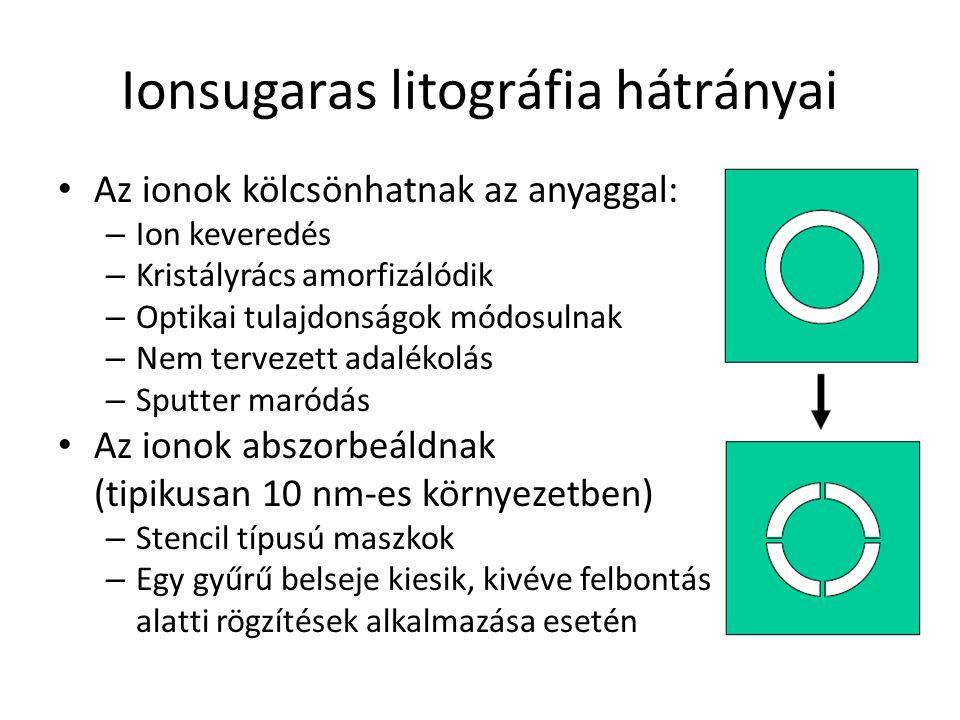 Ionsugaras litográfia hátrányai Az ionok kölcsönhatnak az anyaggal: – Ion keveredés – Kristályrács amorfizálódik – Optikai tulajdonságok módosulnak –