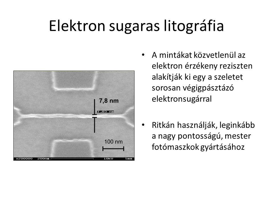 Elektron sugaras litográfia A mintákat közvetlenül az elektron érzékeny reziszten alakítják ki egy a szeletet sorosan végigpásztázó elektronsugárral R