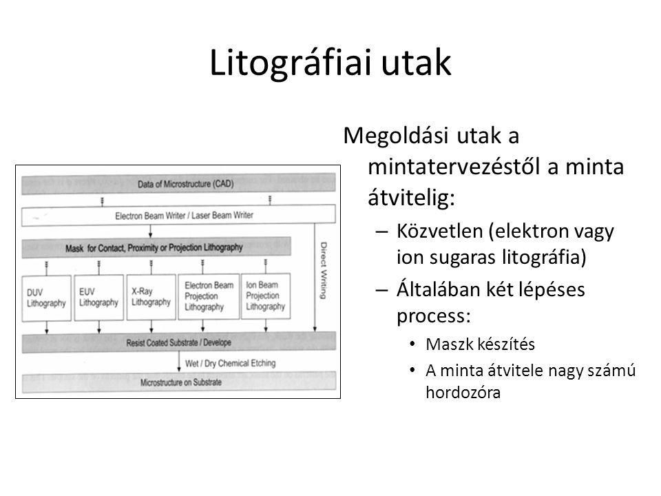 Litográfiai utak Megoldási utak a mintatervezéstől a minta átvitelig: – Közvetlen (elektron vagy ion sugaras litográfia) – Általában két lépéses proce
