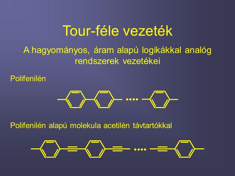 Tour-féle vezeték A hagyományos, áram alapú logikákkal analóg rendszerek vezetékei Polifenilén Polifenilén alapú molekula acetilén távtartókkal