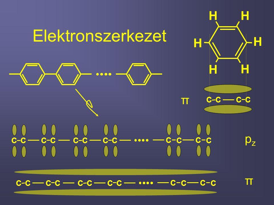Csatlakozás fémhez A,,hagyományos elektronikához kapcsolódás egyelőre jogos elvárásnak látszik… Tiolcsoporton keresztül a lánc jól kapcsolódhat arany felülethez A kötést 10 Au atomos klaszter és tiofén között vizsgálták.