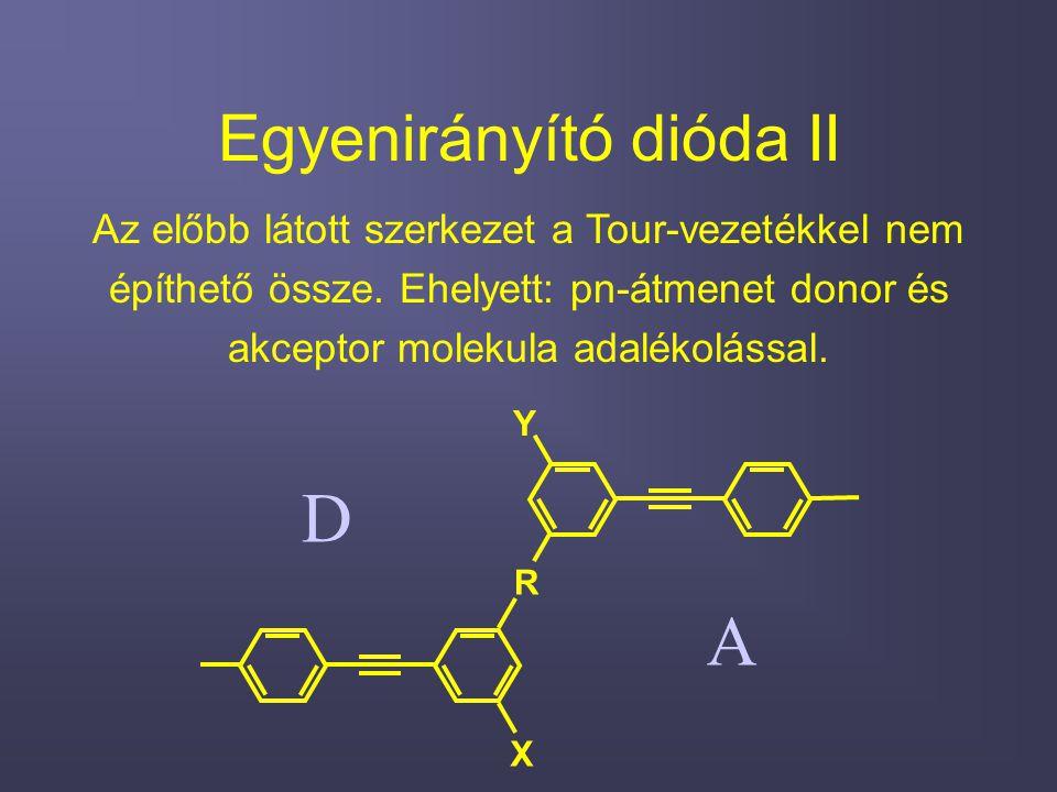 Egyenirányító dióda II Az előbb látott szerkezet a Tour-vezetékkel nem építhető össze. Ehelyett: pn-átmenet donor és akceptor molekula adalékolással.