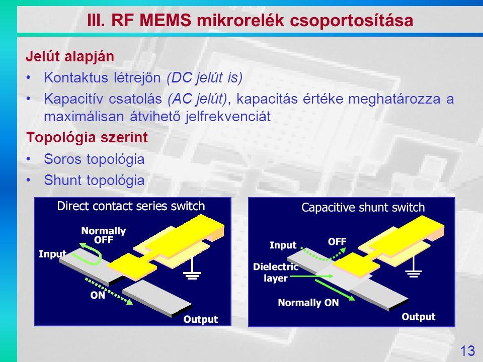 III. RF MEMS mikrorelék csoportosítása Jelút alapján Kontaktus létrejön (DC jelút is) Kapacitív csatolás (AC jelút), kapacitás értéke meghatározza a m