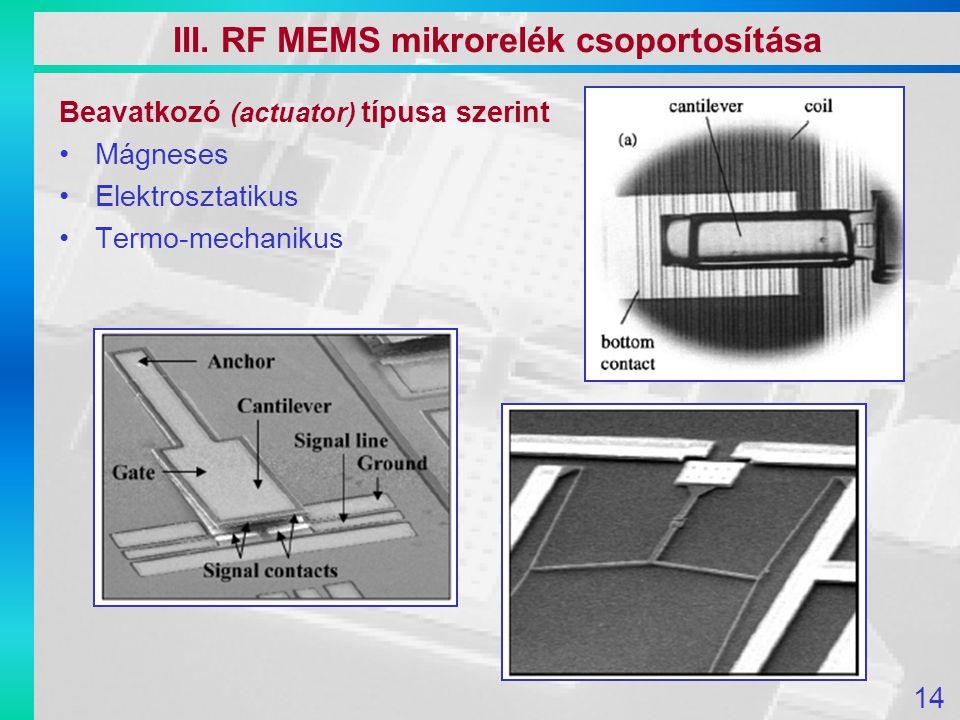 Beavatkozó (actuator) típusa szerint Mágneses Elektrosztatikus Termo-mechanikus III. RF MEMS mikrorelék csoportosítása 14