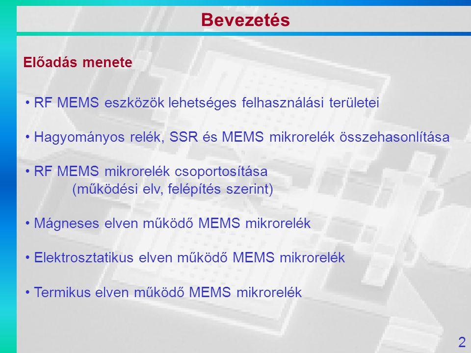 Előadás menete RF MEMS eszközök lehetséges felhasználási területei Hagyományos relék, SSR és MEMS mikrorelék összehasonlítása RF MEMS mikrorelék csopo