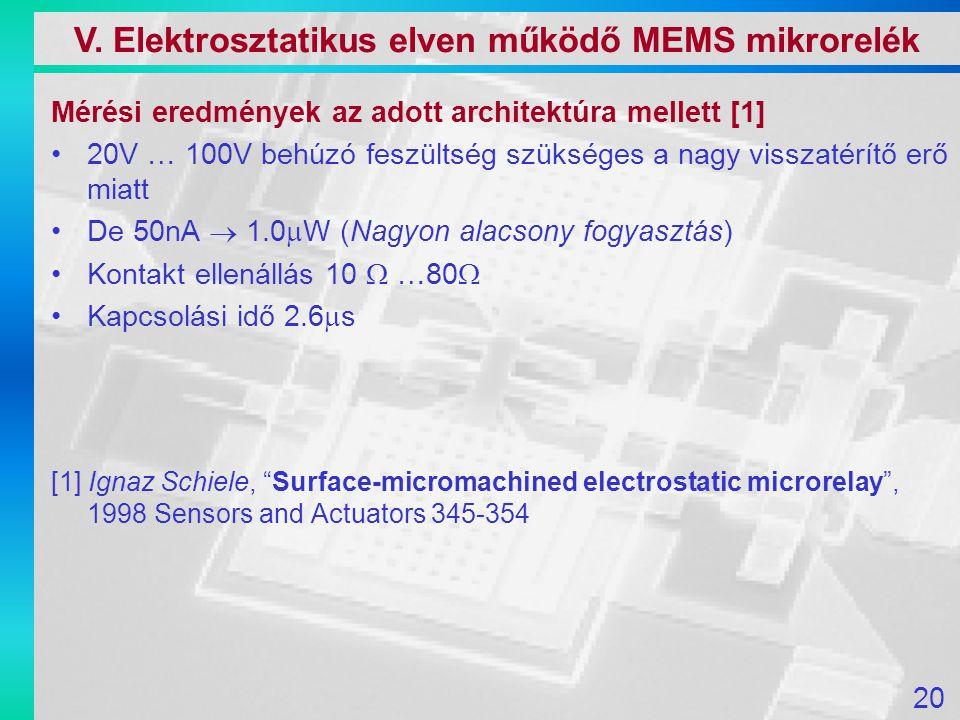 Mérési eredmények az adott architektúra mellett [1] 20V … 100V behúzó feszültség szükséges a nagy visszatérítő erő miatt De 50nA  1.0  W (Nagyon ala