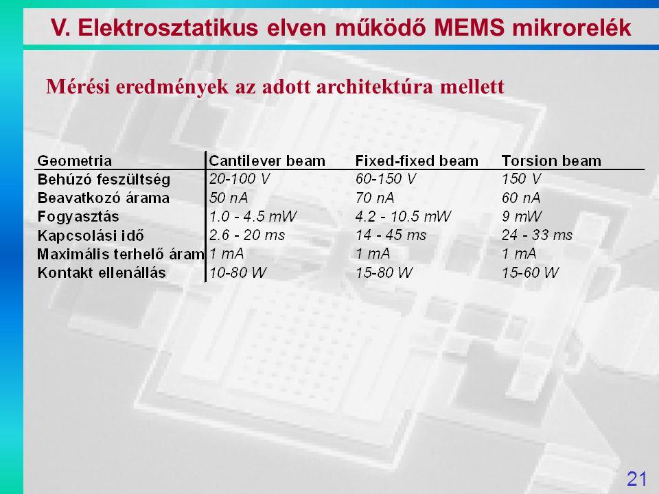 21 V. Elektrosztatikus elven működő MEMS mikrorelék Mérési eredmények az adott architektúra mellett