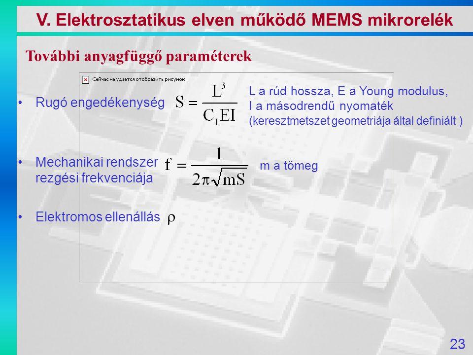 Rugó engedékenység V. Elektrosztatikus elven működő MEMS mikrorelék 23 L a rúd hossza, E a Young modulus, I a másodrendű nyomaték ( keresztmetszet geo
