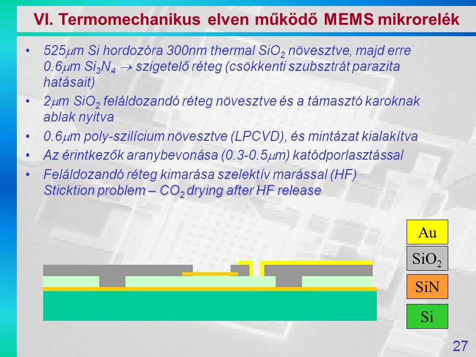 VI. Termomechanikus elven működő MEMS mikrorelék 525  m Si hordozóra 300nm thermal SiO 2 növesztve, majd erre 0.6  m Si 3 N 4  szigetelő réteg (csö