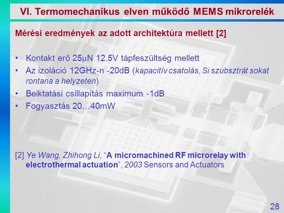 Mérési eredmények az adott architektúra mellett [2] Kontakt erő 25  N 12.5V tápfeszültség mellett Az izoláció 12GHz-n -20dB ( kapacitív csatolás, Si