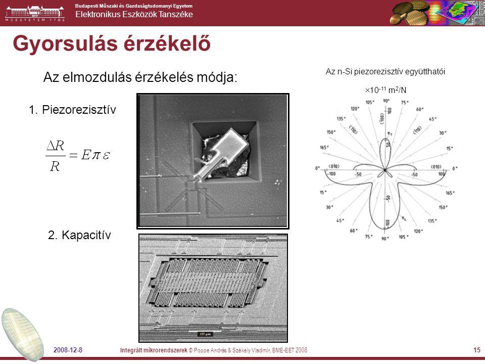 Budapesti Műszaki és Gazdaságtudomanyi Egyetem Elektronikus Eszközök Tanszéke 2008-12-8 Integrált mikrorendszerek © Poppe András & Székely Vladimír, BME-EET 2008 15 Gyorsulás érzékelő Az elmozdulás érzékelés módja: 1.