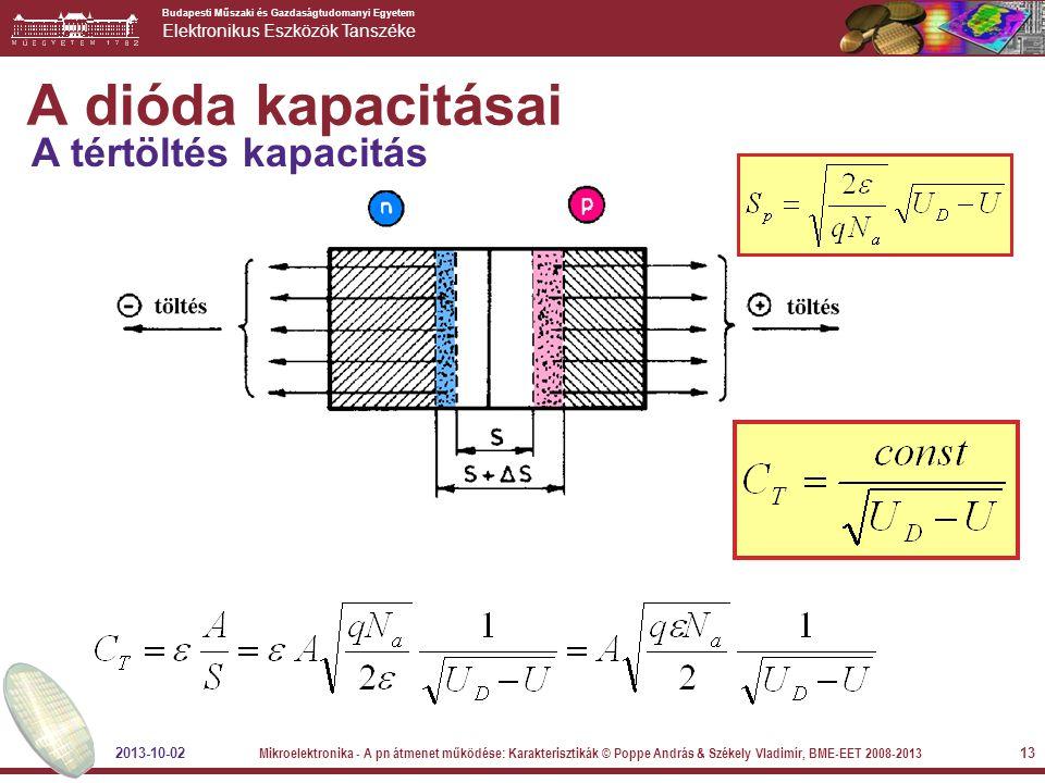Budapesti Műszaki és Gazdaságtudomanyi Egyetem Elektronikus Eszközök Tanszéke 13 A dióda kapacitásai A tértöltés kapacitás 2013-10-02 Mikroelektronika