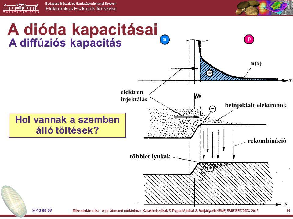 Budapesti Műszaki és Gazdaságtudomanyi Egyetem Elektronikus Eszközök Tanszéke 14 A dióda kapacitásai A diffúziós kapacitás Hol vannak a szemben álló t