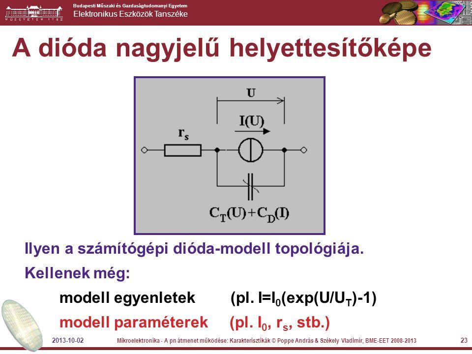 Budapesti Műszaki és Gazdaságtudomanyi Egyetem Elektronikus Eszközök Tanszéke 23 A dióda nagyjelű helyettesítőképe Ilyen a számítógépi dióda-modell to