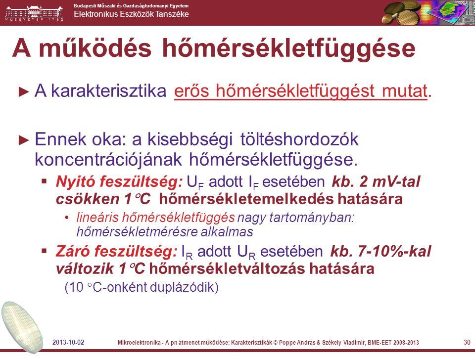 Budapesti Műszaki és Gazdaságtudomanyi Egyetem Elektronikus Eszközök Tanszéke 30 A működés hőmérsékletfüggése ► A karakterisztika erős hőmérsékletfügg